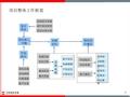 合富辉煌_青岛天泰城四期项目市场调研报告_356P_项目定位_规划设计