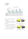 上海宝山小辣椒商业地块市场定位报告_48页_经济走势_运行分析_零售结构