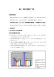 银川<font color=red>建发</font>.宝湖湾地产项目营销推广方案_52页_价格策略_宣传方案_媒体选择_炒作活动